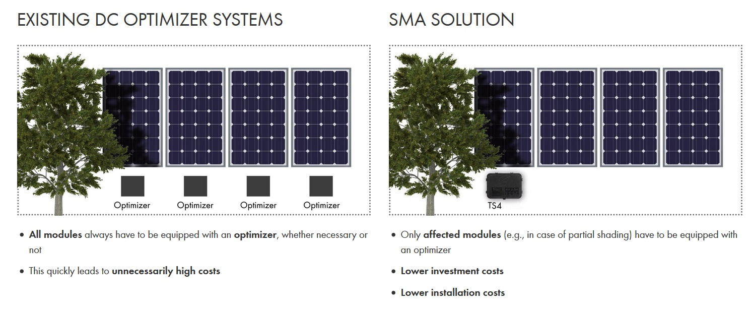 Ibc Solar Technical And Sales Training Supported By Maxx